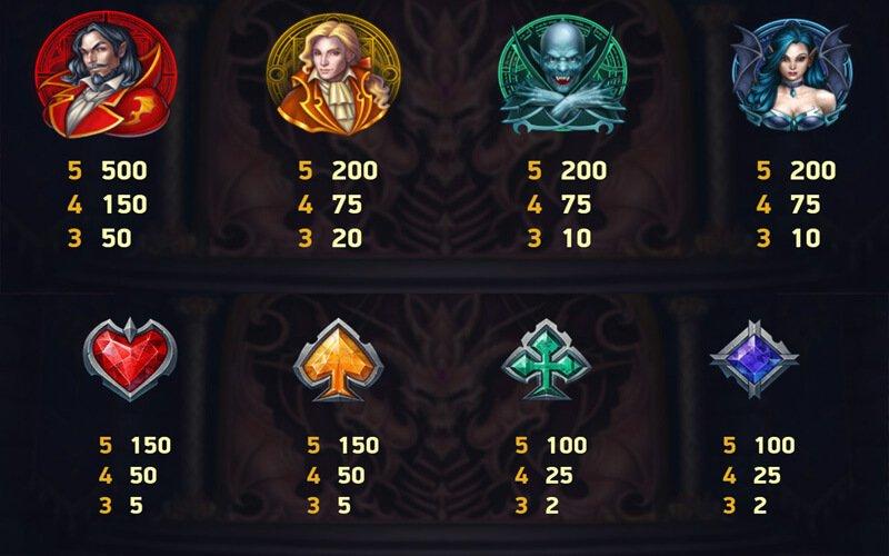 Таблица выплат в слоте Blood Suckers 2